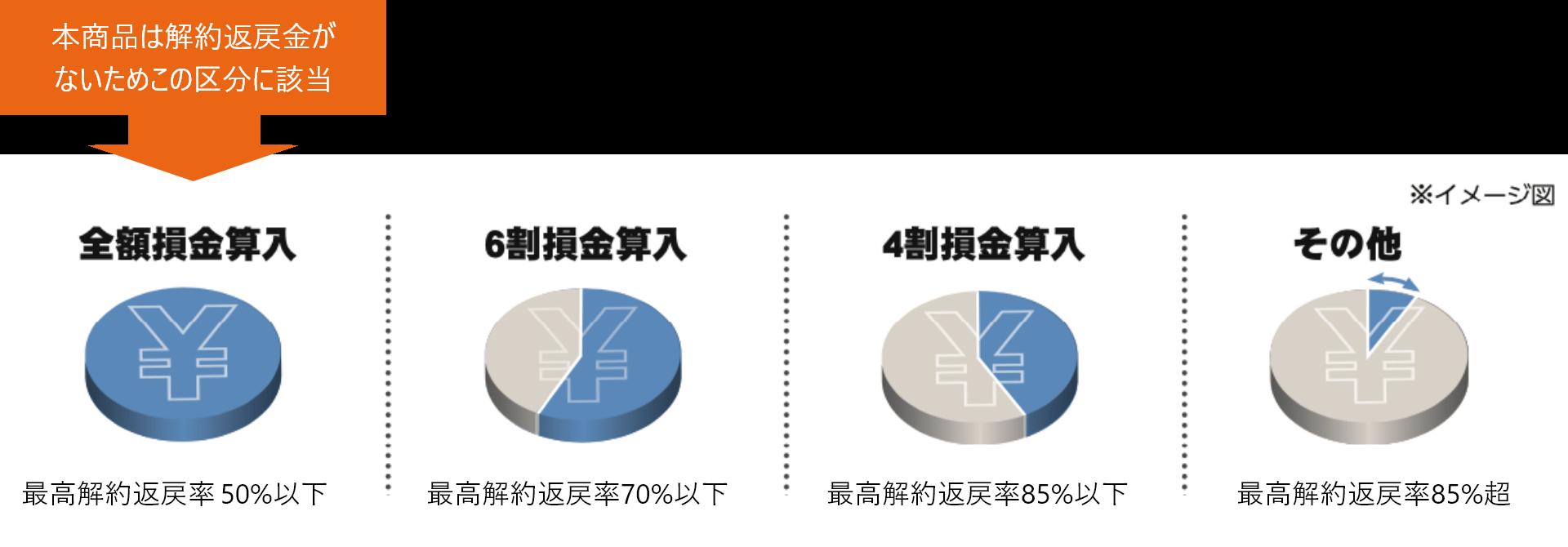 ※イメージ図
